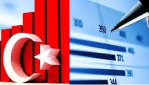 پاورپوینت بررسی دلایل و زمینه های رشد و توسعه اقتصادی کشور ترکیه در دوران اخیر